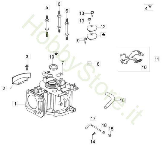 Cilindro e Basamento G 44 PK Comfort Plus