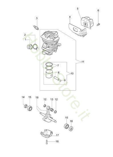 Motore per GS 370