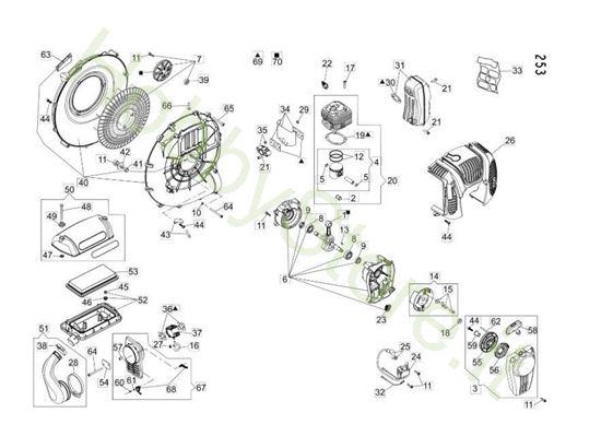 Motore per BV 900