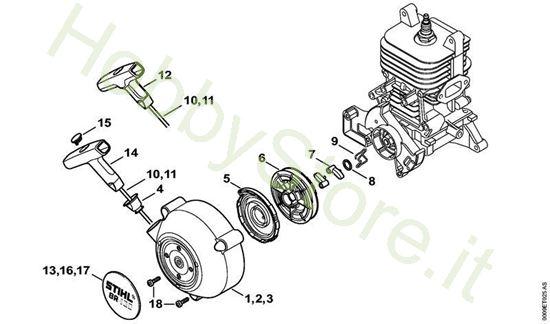 Dispositivo di avviamento BR 350 BR 430, BR 450