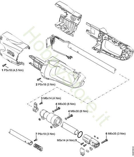Coppie di serraggio HTA 65