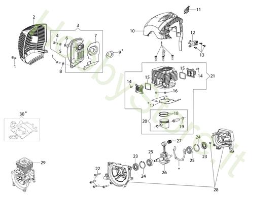 Motore per BCF 530